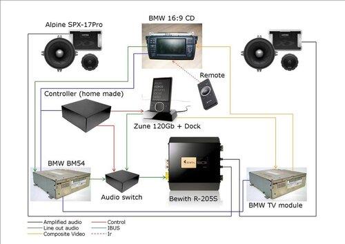 Advanced Mp3 Install In 330xi