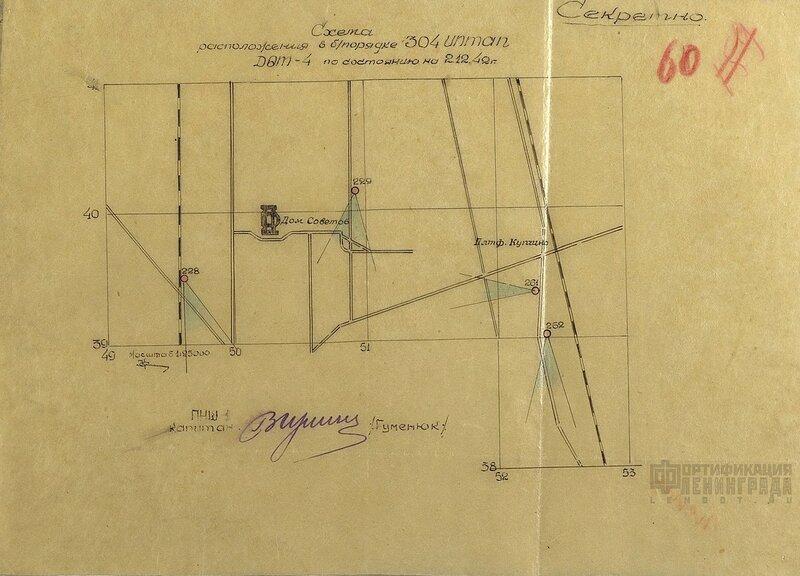 Схема расположения в боевом порядке 304 истребительно-противотанкового артиллерийского полка