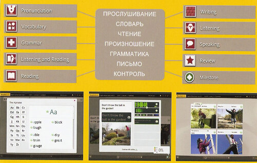 Rosetta Stone Requires Elevation Windows : Rosetta stone v Полный курс Американского
