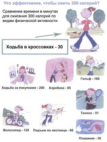 pri-zanyatii-seksom-szhigaetsya-kalorii
