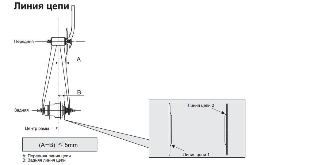 Установка и настройка планетарной втулки Shimano Nexus Inter 3 (SG-3C41)