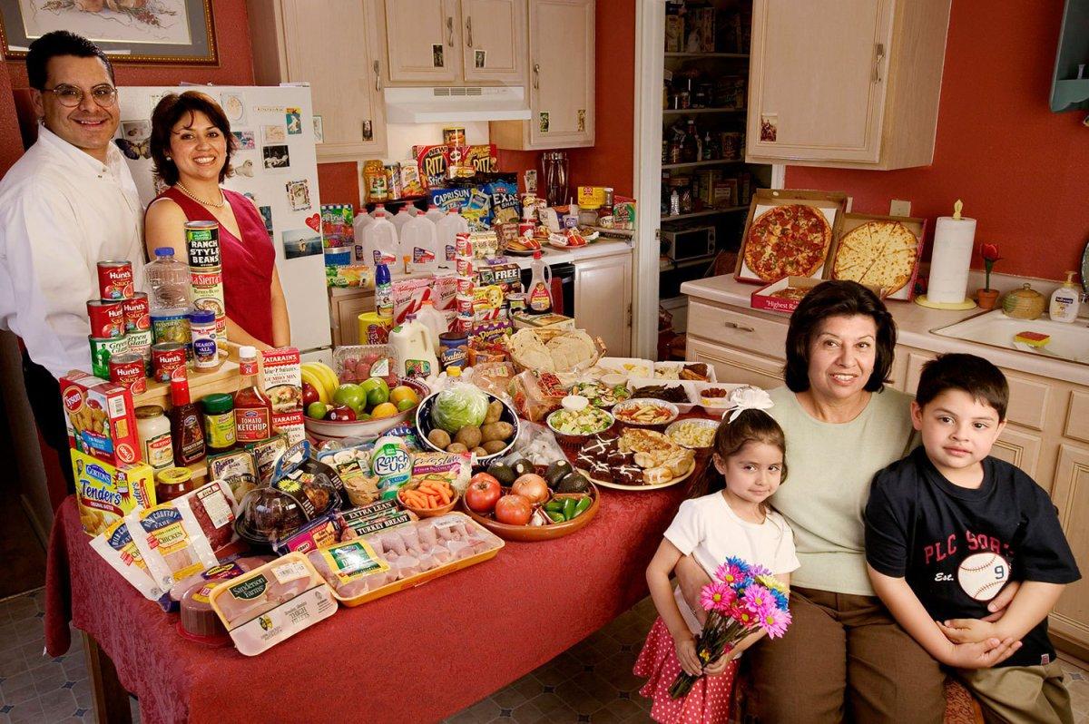 Странная сырая еда. Что только не едят люди! И недельный набор продуктов у разных народов