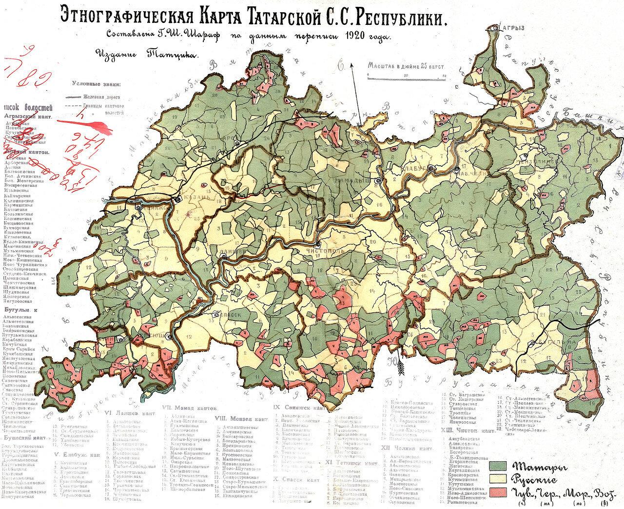 1920. Этнографическая карта Татарской ССР