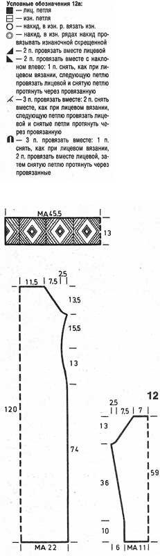 Выкройка вязаного платья