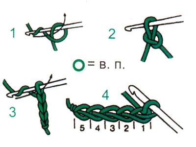 основные виды петель вязание