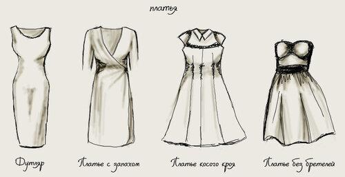 Рисунки разных юбок