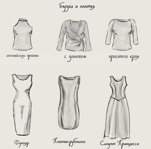 Выкройки платьев скрывают живот