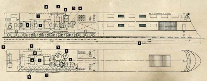 Газотурбинный механический скоростной локомотив для железной дороги с широкой колеей фирмы ВВС, максимальная скорость – 250 км/ч, разработка 1943 AD