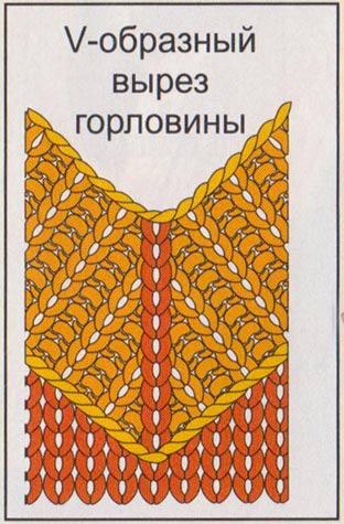 жилет для мужчины спицами вязание для мужчин