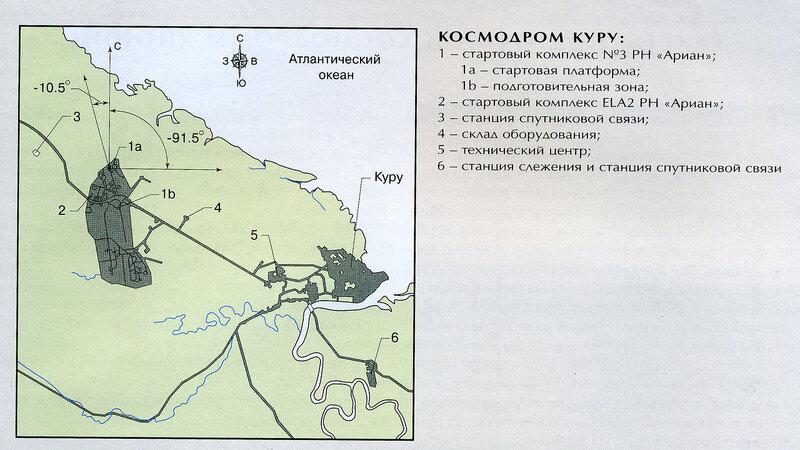Куру (из книги Уманского)