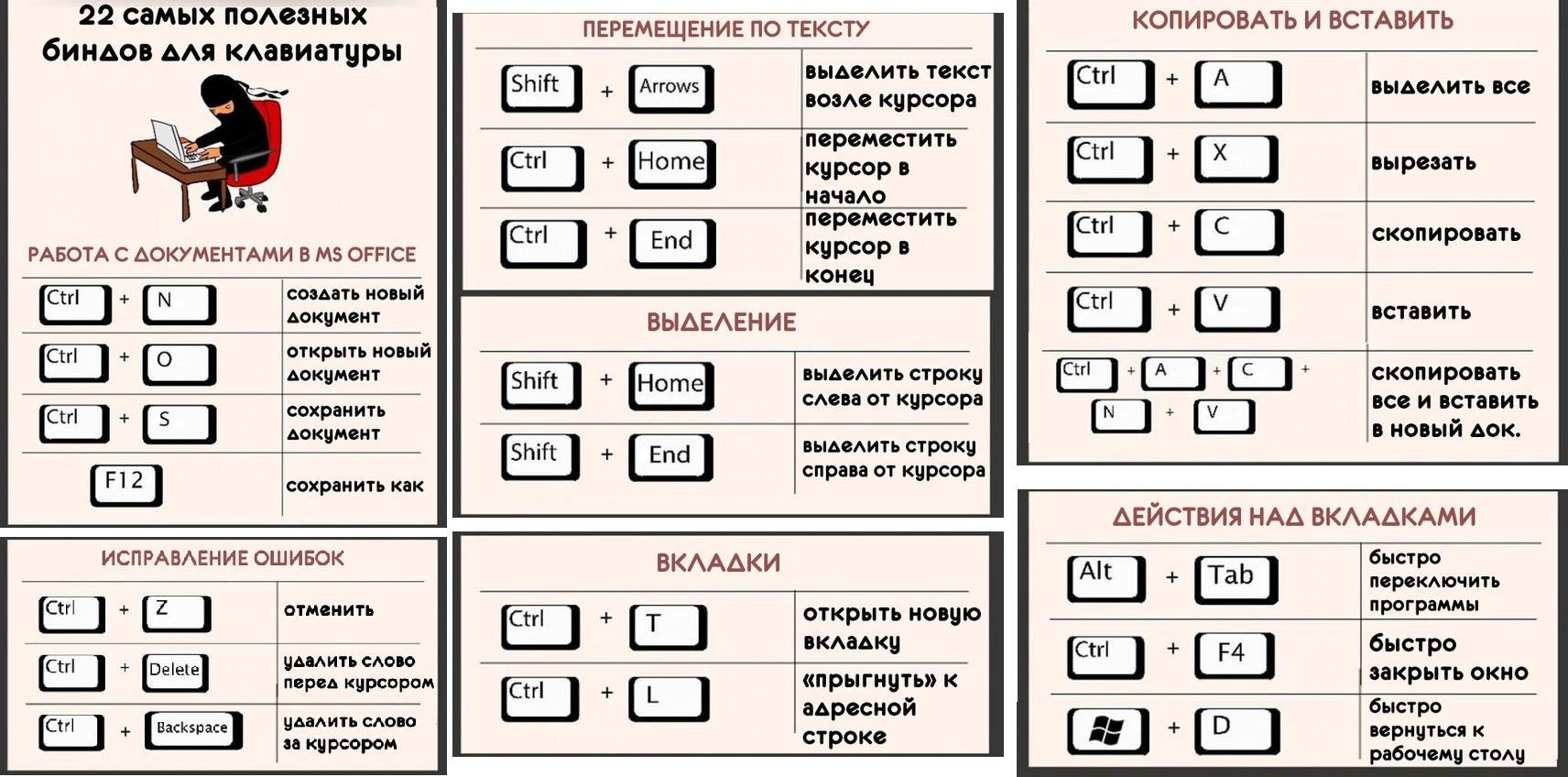 Как сделать горячие клавиши на клавиатуре на ноутбуке