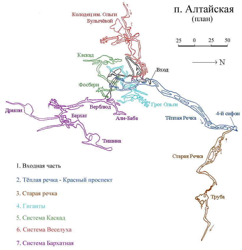 Пещера Алтайская