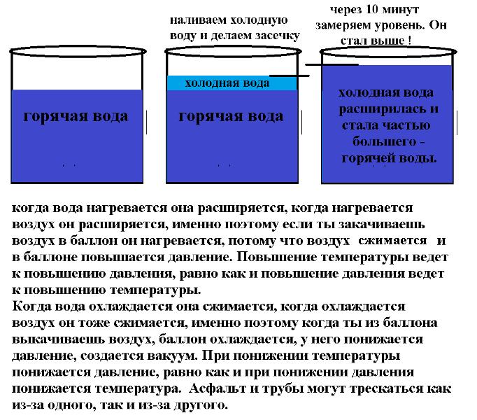 Почему вода расширяется и сжимается 0_97eda_3f7404b0_XL