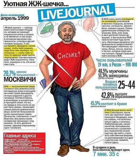 Вот  вам  весь  инет  на  блюдечке с голубенькой каёмочкой  - смотрите  )))