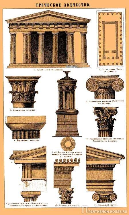 Архитектура афин