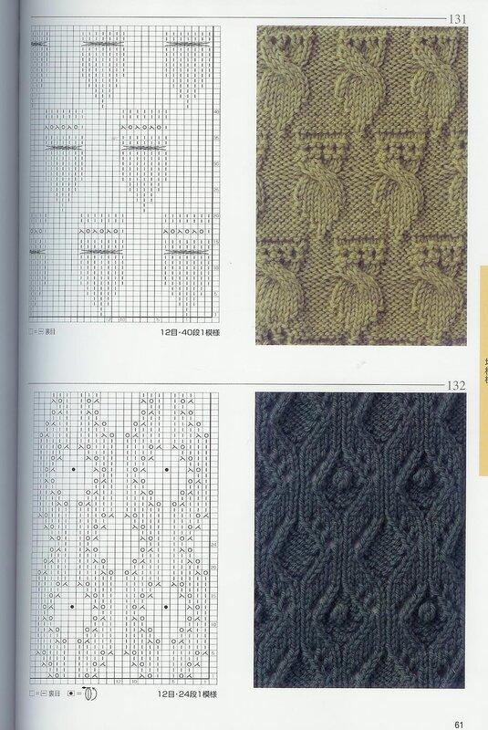 Узоры вязания спицами со схемами.