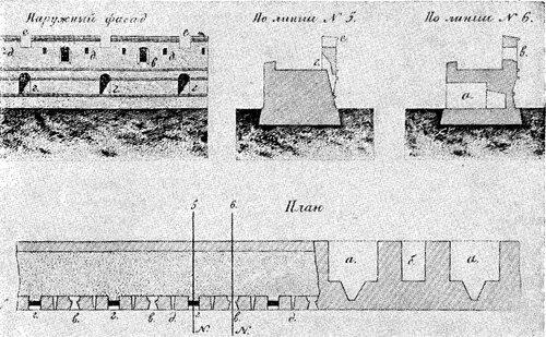 Стена Китай-города (Ф.Ласковский)