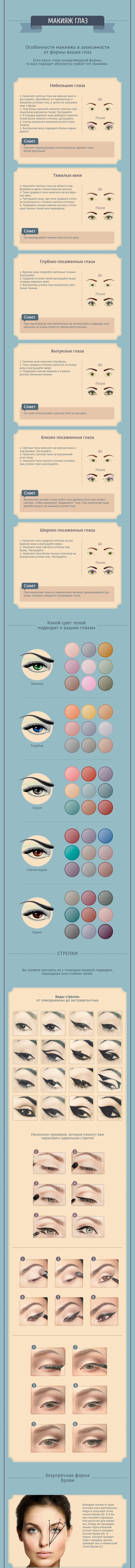 макияж-схема-самая-подробная2.jpg