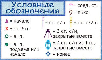 условные обозначения для вязаняи крючком