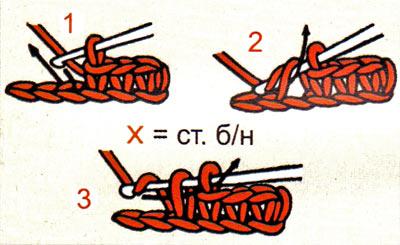 основы вязания крючком основные виды и схемы петель елена