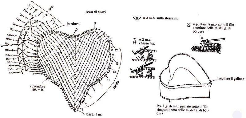 вяжем крючком. мастер-класс. вязание /вязание крючком. сердце крючком.  Среда, 30 Января 2013 г. 17:40...