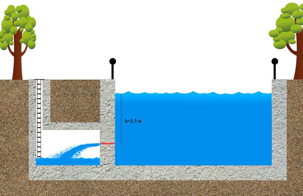 Сыромятнический гидроузел