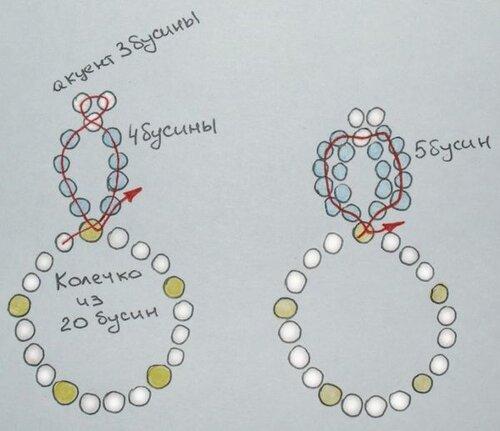 Вид творчества: бисероплетение.  Техника: сетка, низание, подплетение, кораллы.  Материалы: чешский бисер 10 цвета на...
