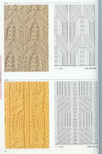 ажурное вязание реглана