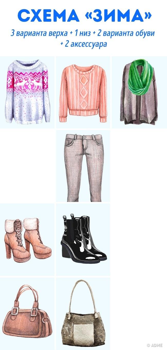 Простой способ определить, достаточноли ввашем гардеробе вещей (4 фото)