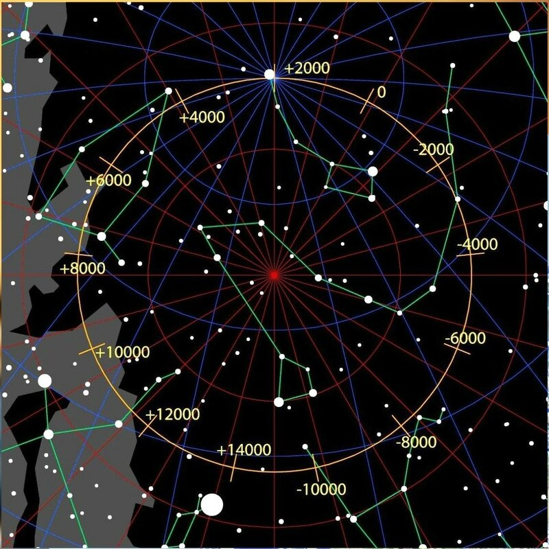 Прецессия земной оси вокруг северного полюса эклиптики и соответствующая смена полярных звёзд       Precession N.jpg