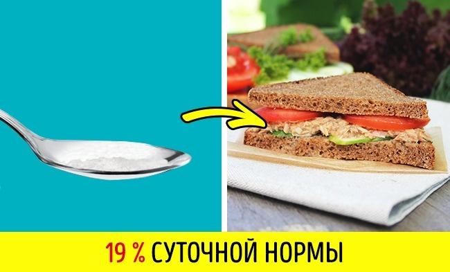© anna-mavritta / depositphotos  Несоленый напервый взгляд хлеб попал вэтот список из-за пищ