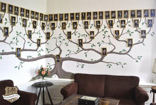 Генеалогическое древо семьи на стене своими руками