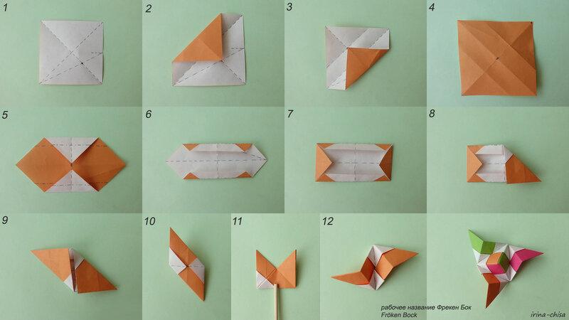 Freken Bock_tutorial