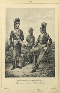 531. БАРАБАНЩИК и МУЗЫКАНТ Пехотного полка, с 1786 по 1796 г.