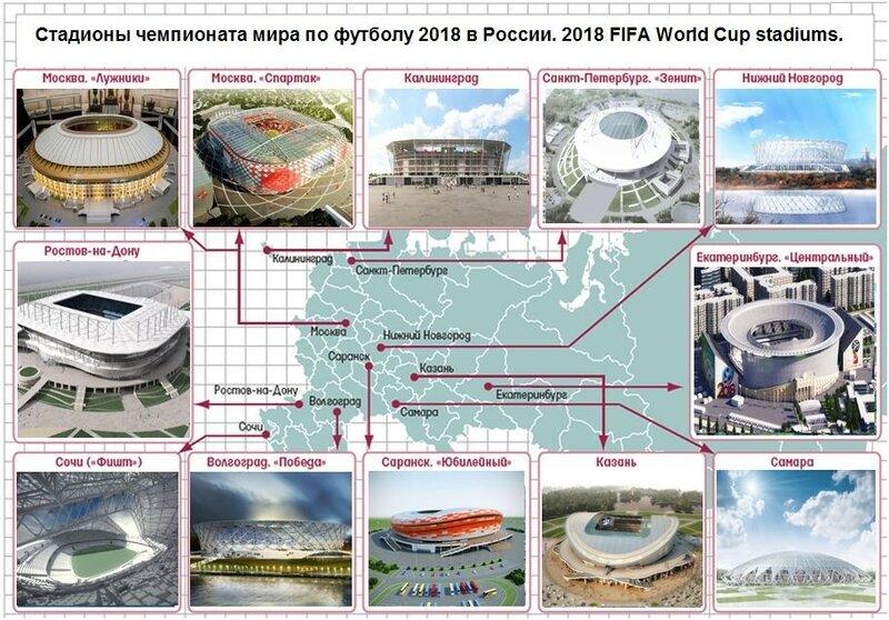 Стадионы Чемпионата Мира 2018 Карта