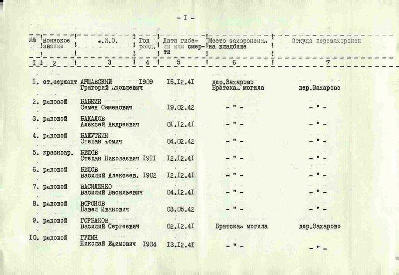Учетная карточка воинского захоронения в Захарово, МО