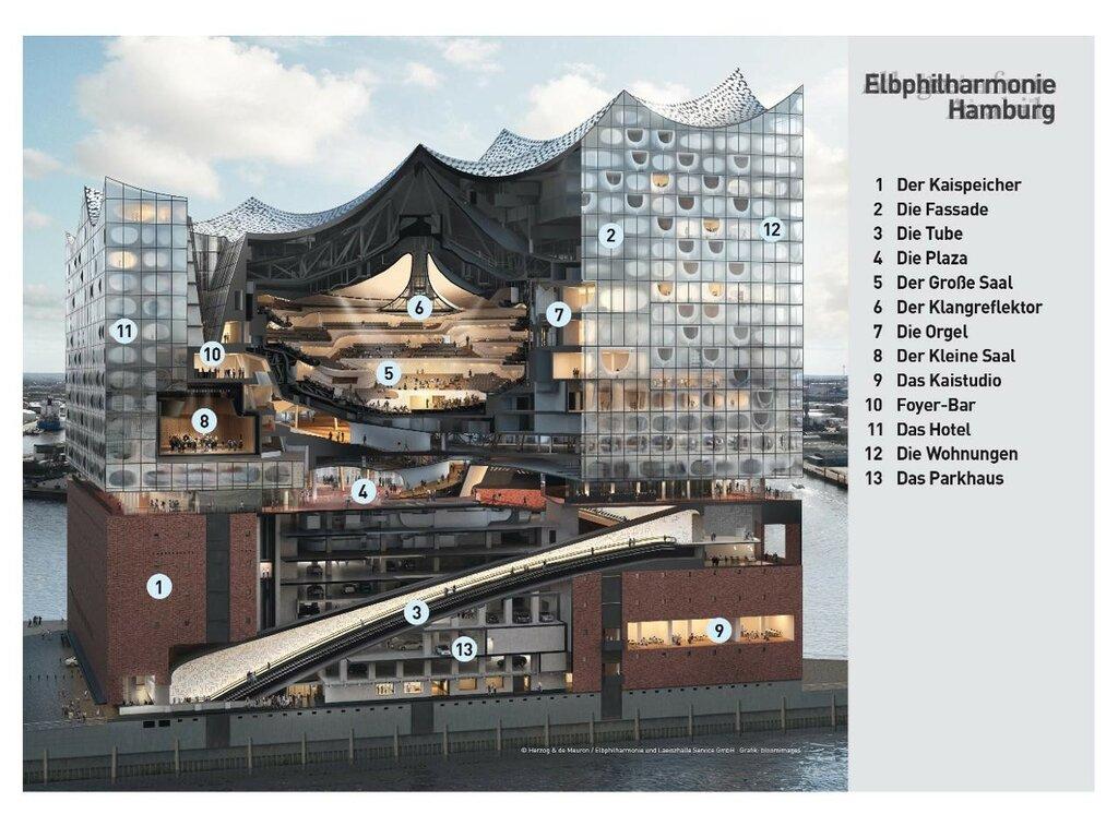 elbphilharmonie-querschnitt.jpg