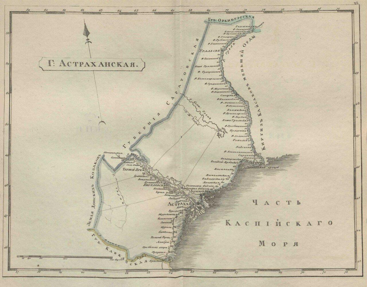 26. Астраханская губерния