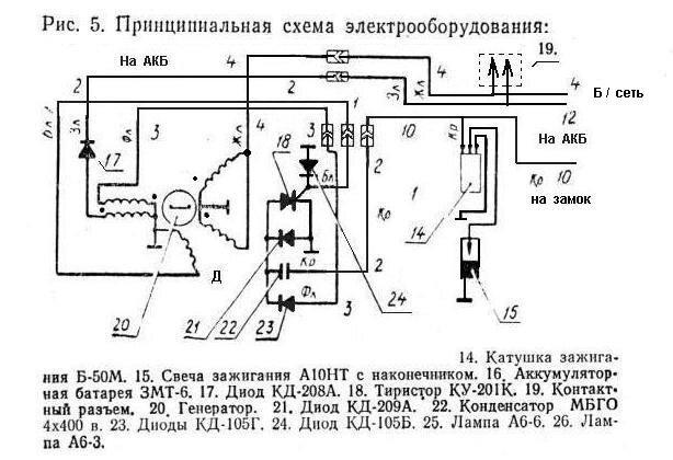 бензогенераторы honda-электросхема 20.0 v-twin ремонт