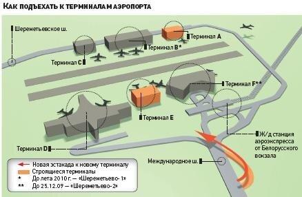 Терминал д шереметьево схема