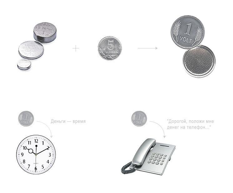 монетка-батарейка