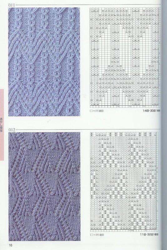 скандинавские узоры для вязания спицами со схемами.