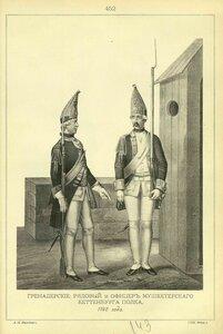 452. Гренадерские РЯДОВОЙ и ОФИЦЕР Мушкетерского Кеттенбурга полка, 1762 года