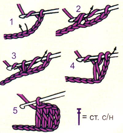 уроки вязания крючком для начинающих читать схемы.