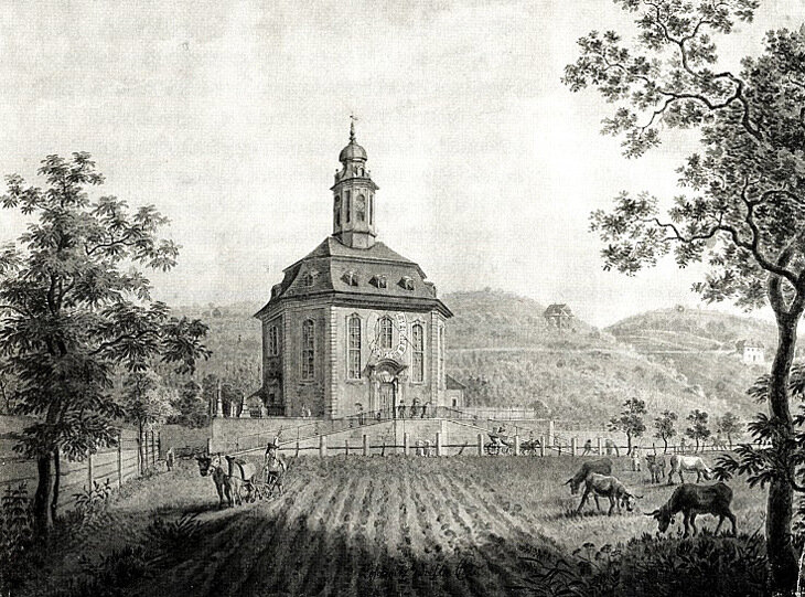 Loschwitzer_Kirche_um_1820.jpg