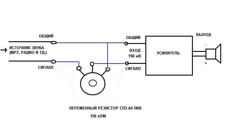 Как сделать регулятор громкости на колонку
