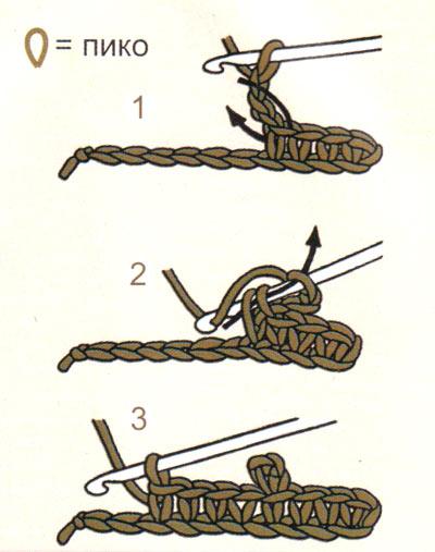 Уроки по вязанию крючком, соединительный столбик .