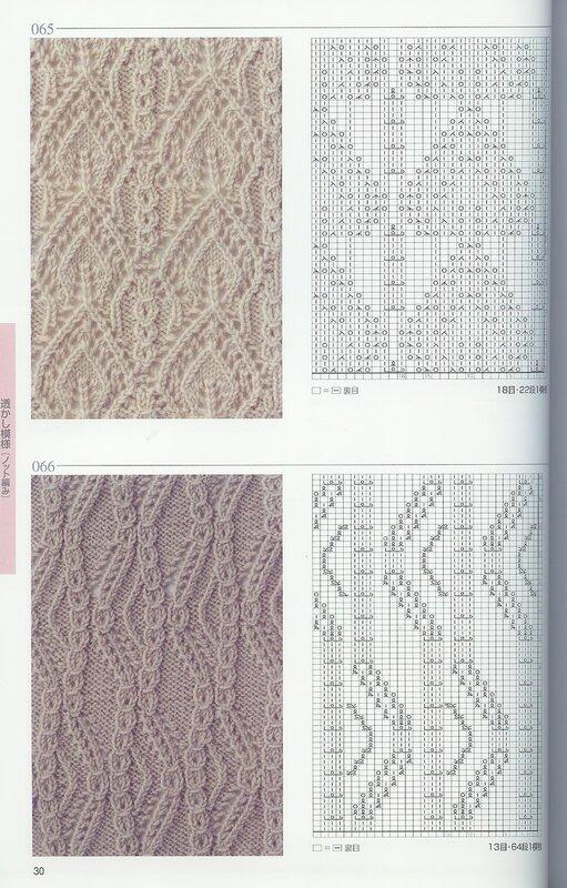 """На нашем сайте для девушек  """"Дамочка """" Вы постоянно отыщите публикацию - узоры и схемы вязания спицами для детей, с..."""