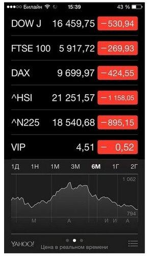 """Пристегните ремни: """"Идеальный шторм"""" или кошмар мирового финансового рынка август 2015 года"""