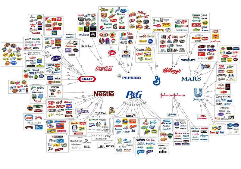 Карта мировых брендов и их владельцев или про иллюзию выбора.jpg